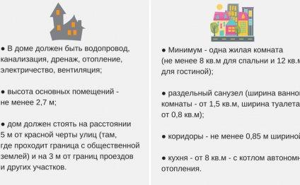 Параметры для строительства