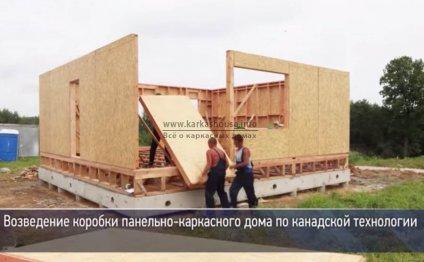 Как строят каркасные дома по