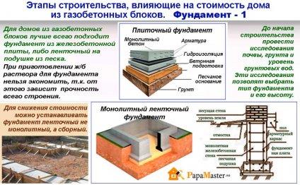 этапы строительства, влияющие