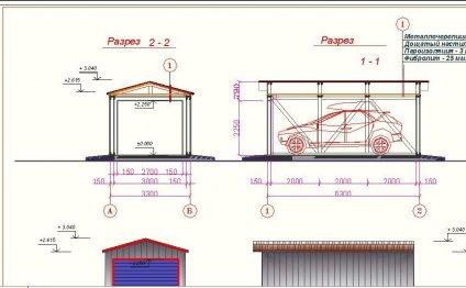 Выбор места под гараж