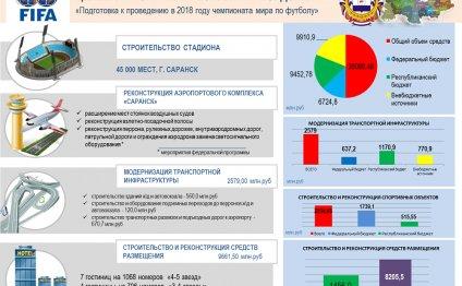 SecurityMedia Rus